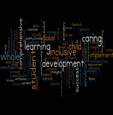 wordle Seven Thriving Dispositions